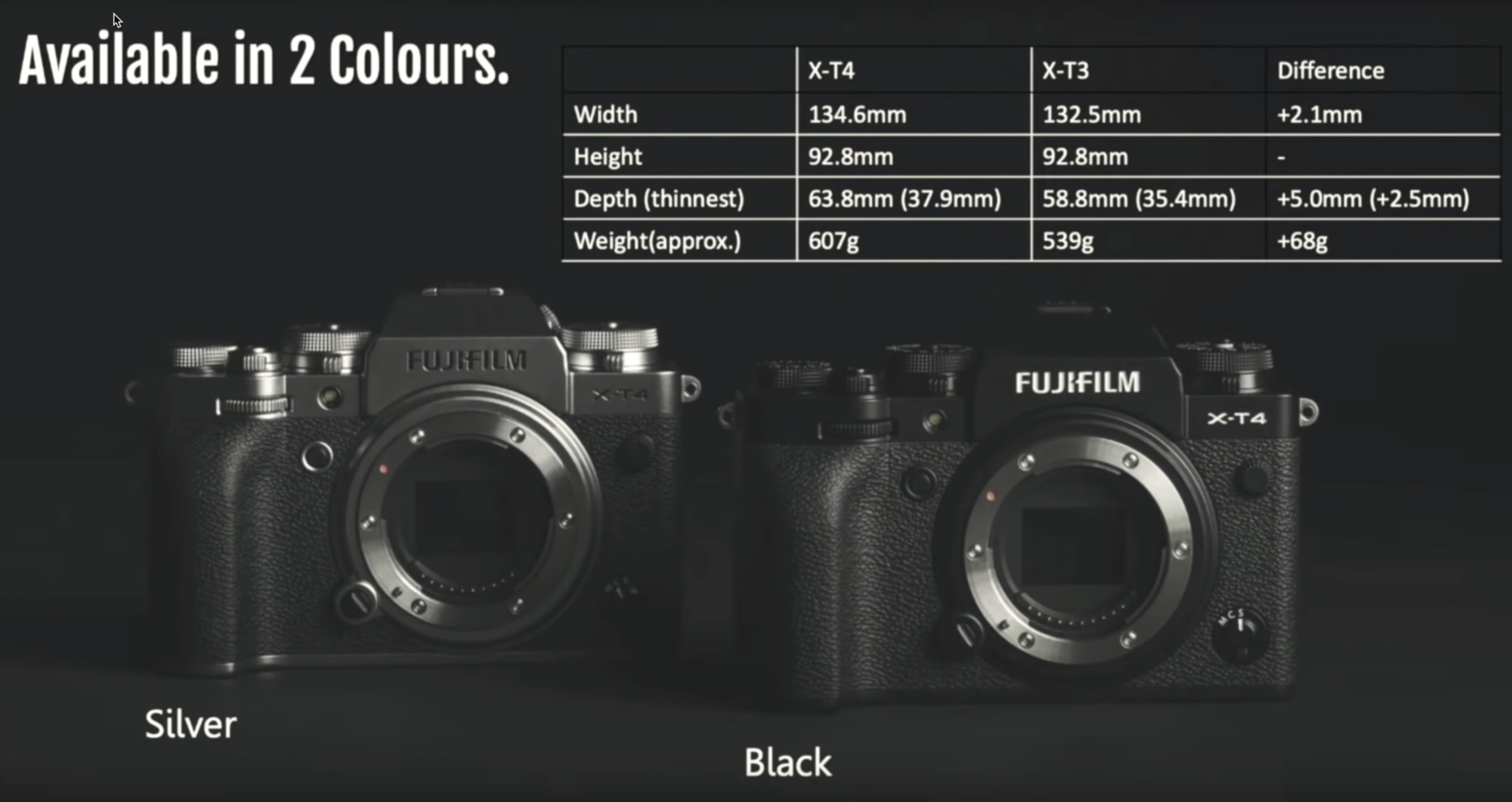 différence taille X-T4 vs X-T3